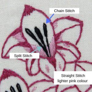 gladiolus flower pattern stitchdoodles